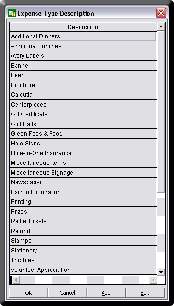 Charity Golf Tournament Software Expense Type Description